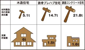 wood_201503_7-3